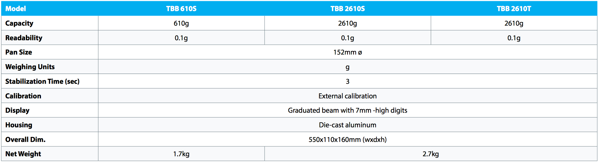 ohaus triple beam balance 2610g manual