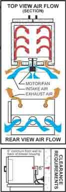 air-flow-chart-4.jpg