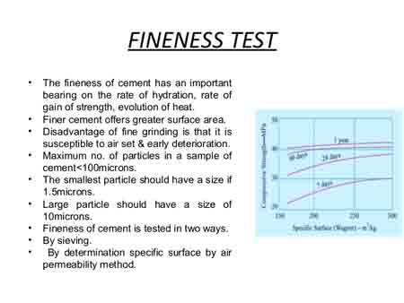buy cement fineness tests